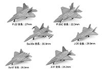 1/700 World Latest Stealth Aircraft Set 2020 (USA: F-22, F-35C Russian: Su-57, Su-35s China:J-20, J-31 2pcs Each)